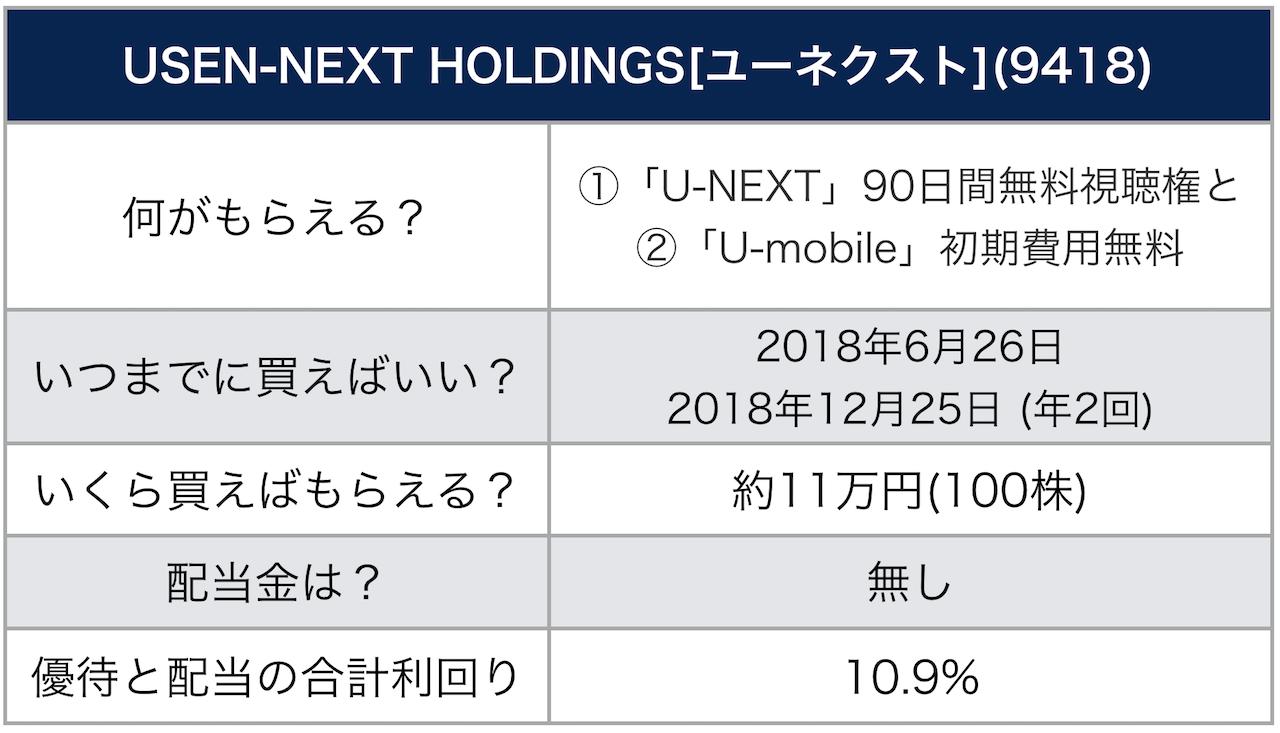 スクリーンショット 2018-05-11 10.53.39