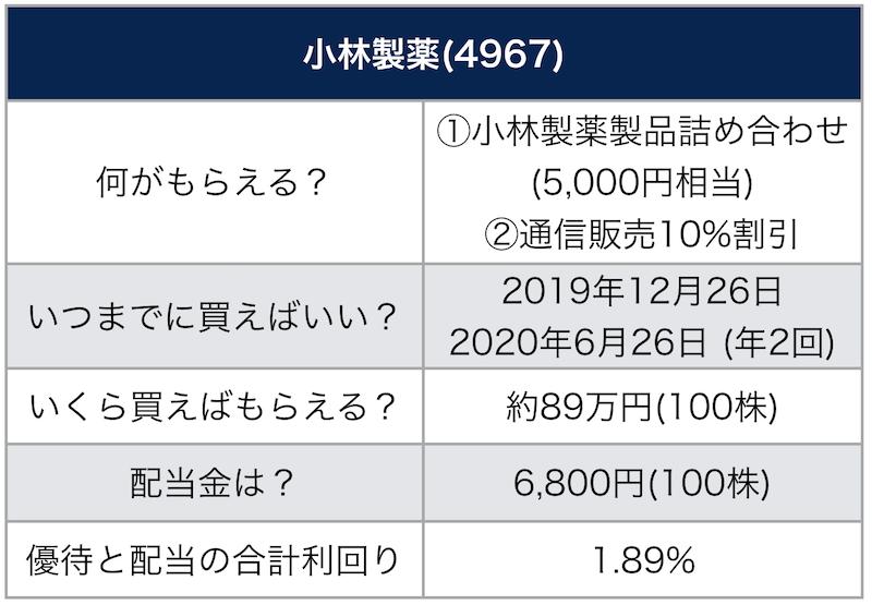 小林 製薬 株価