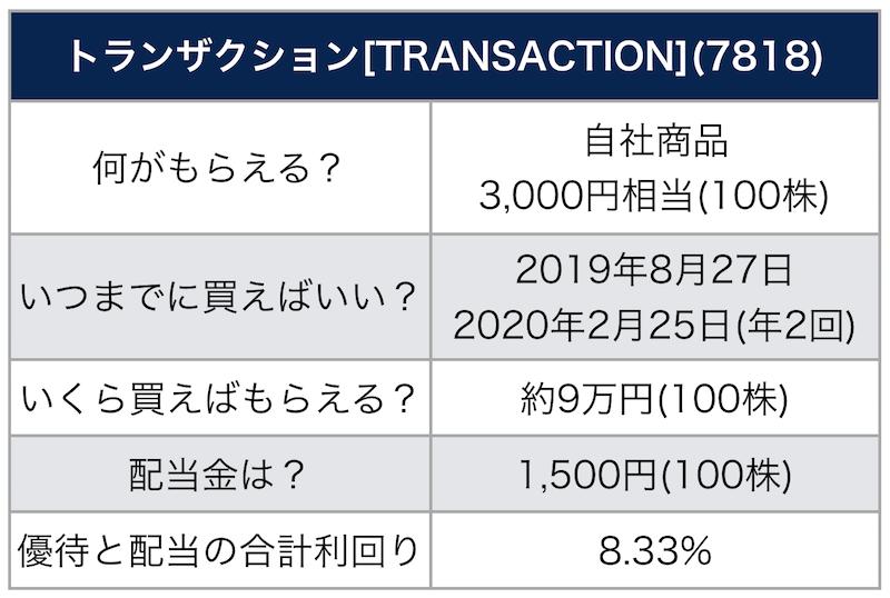 トランザクション 株価